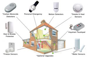 full home alarm system
